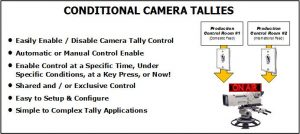 conditional camera tallies