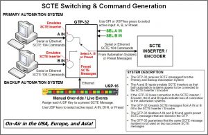 SCTE Control_web1