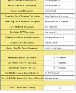 PID Configuration
