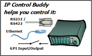IP Control Buddy helps you control it