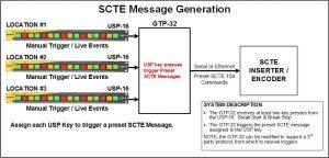 SCTE Control_web3