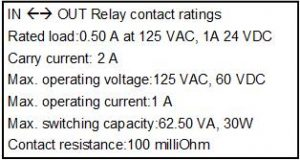 relay-contact-rating